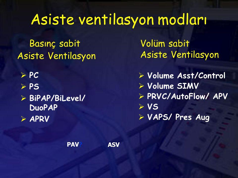 Asiste ventilasyon modları
