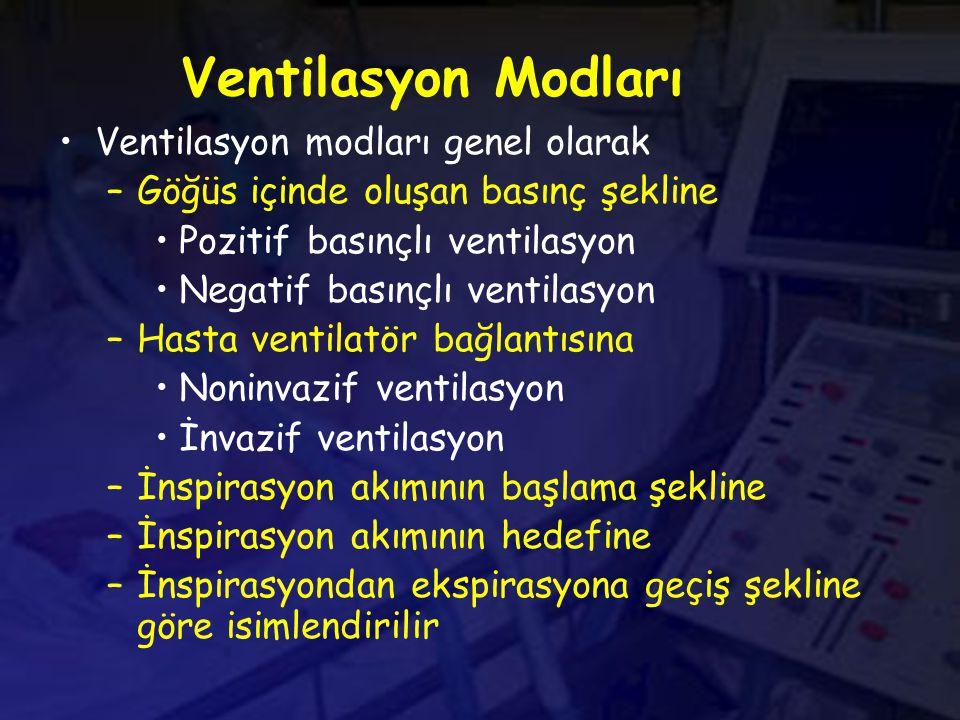 Ventilasyon Modları Ventilasyon modları genel olarak
