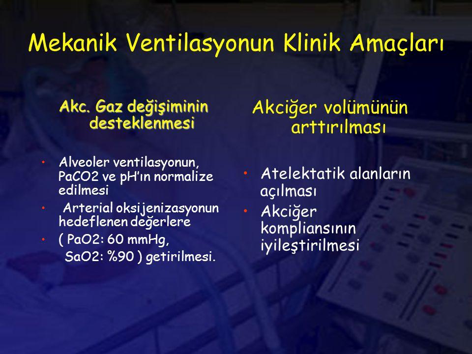 Mekanik Ventilasyonun Klinik Amaçları