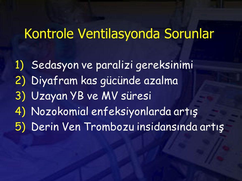 Kontrole Ventilasyonda Sorunlar
