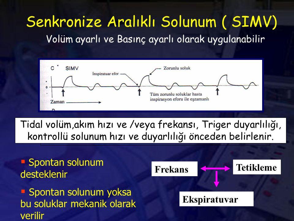 Senkronize Aralıklı Solunum ( SIMV)