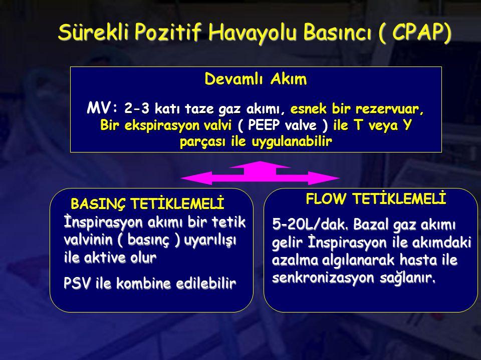 Sürekli Pozitif Havayolu Basıncı ( CPAP)