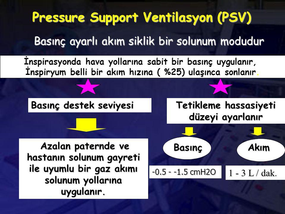 Pressure Support Ventilasyon (PSV)