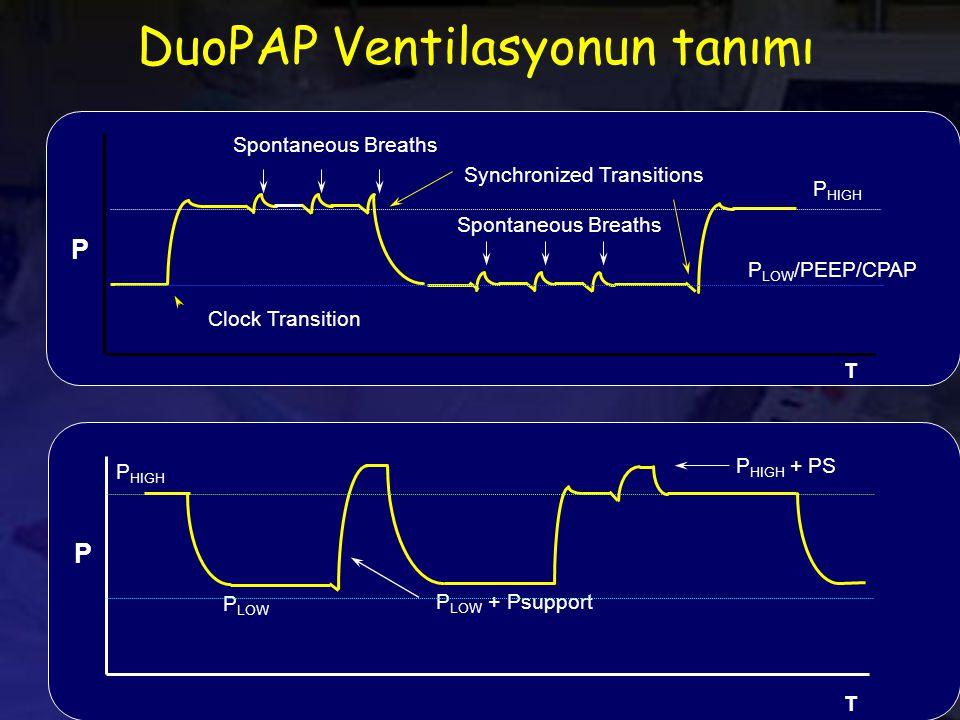 DuoPAP Ventilasyonun tanımı