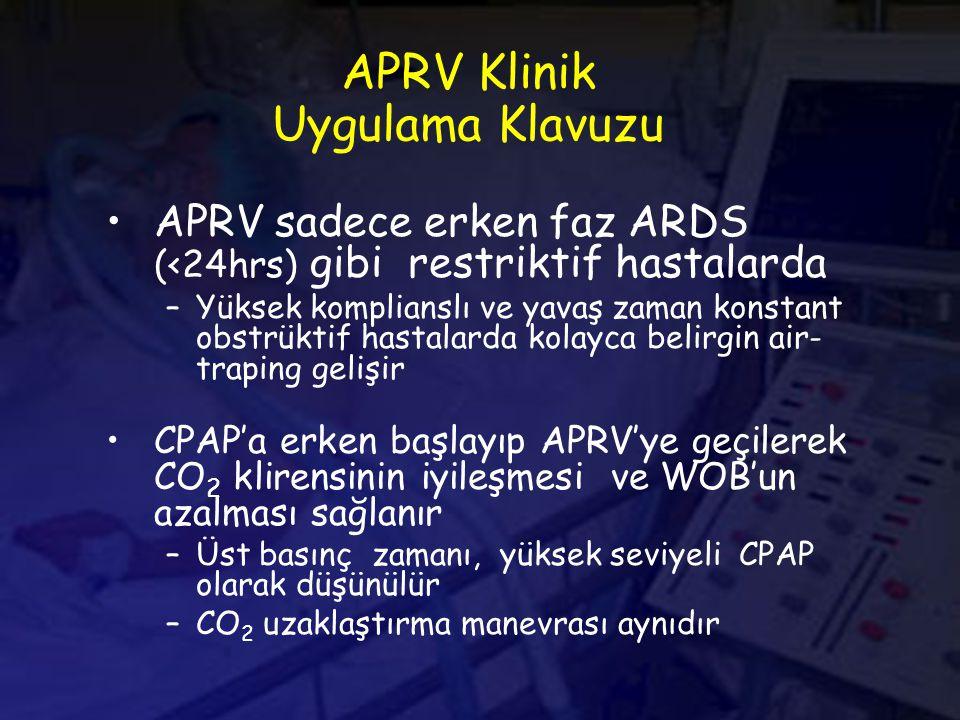 APRV Klinik Uygulama Klavuzu