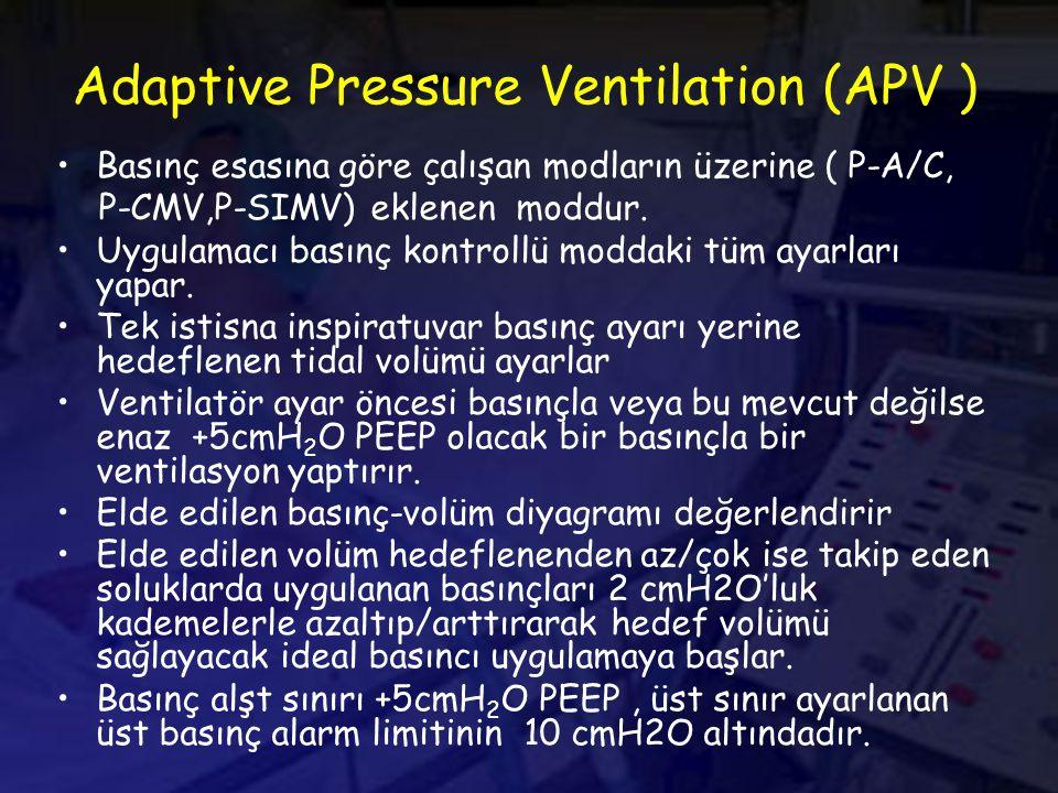 Adaptive Pressure Ventilation (APV )