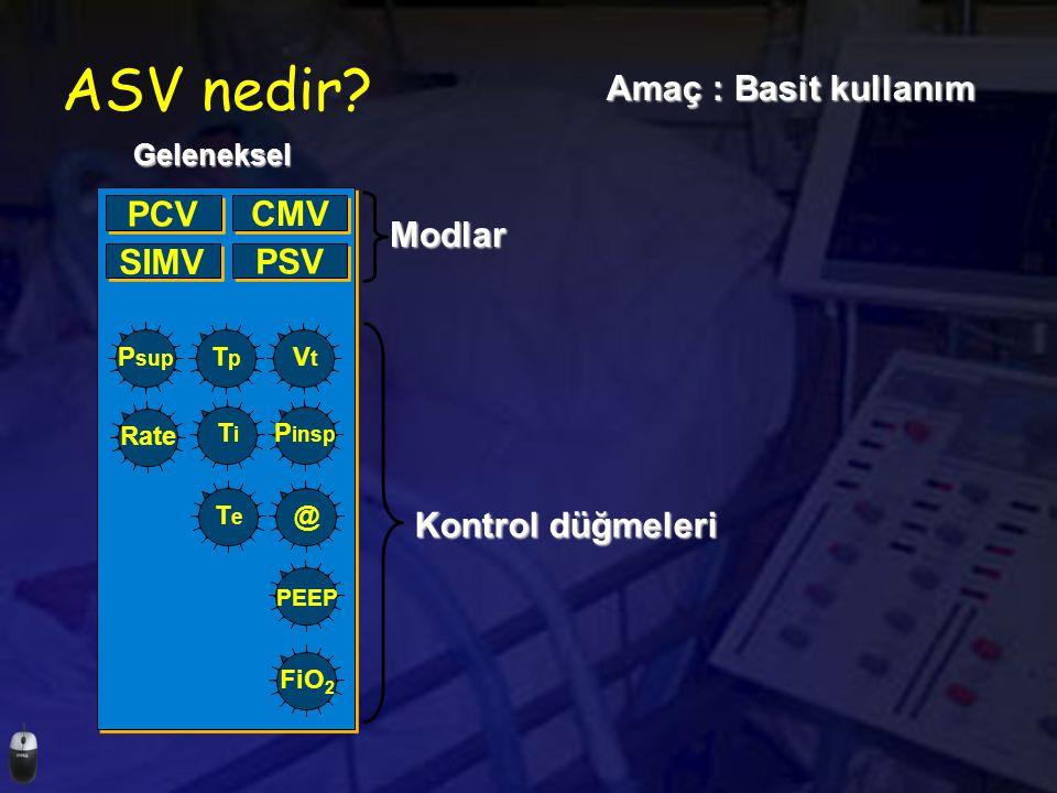 ASV nedir Amaç : Basit kullanım PCV CMV Modlar SIMV PSV