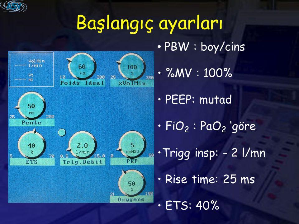Başlangıç ayarları PBW : boy/cins %MV : 100% PEEP: mutad
