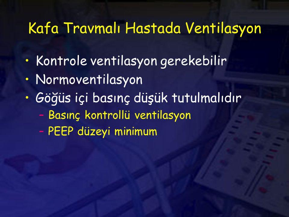 Kafa Travmalı Hastada Ventilasyon