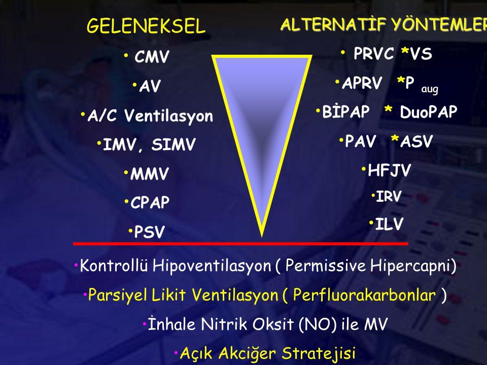 GELENEKSEL ALTERNATİF YÖNTEMLER PRVC *VS CMV AV APRV *P aug