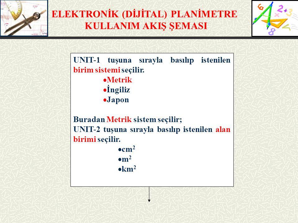 ELEKTRONİK (DİJİTAL) PLANİMETRE