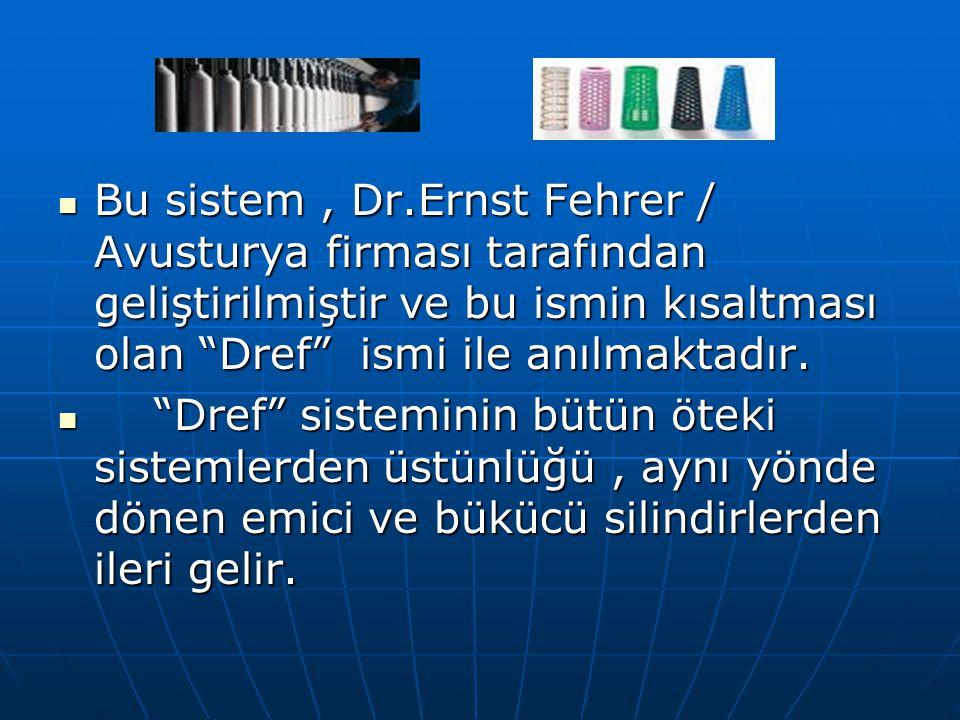 Bu sistem , Dr.Ernst Fehrer / Avusturya firması tarafından geliştirilmiştir ve bu ismin kısaltması olan Dref ismi ile anılmaktadır.