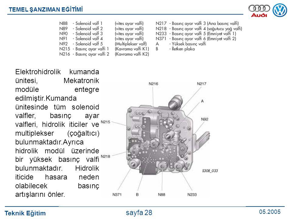 Elektrohidrolik kumanda ünitesi, Mekatronik modüle entegre edilmiştir
