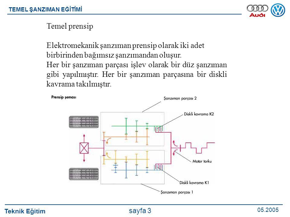 Temel prensip Elektromekanik şanzıman prensip olarak iki adet. birbirinden bağımsız şanzımandan oluşur.