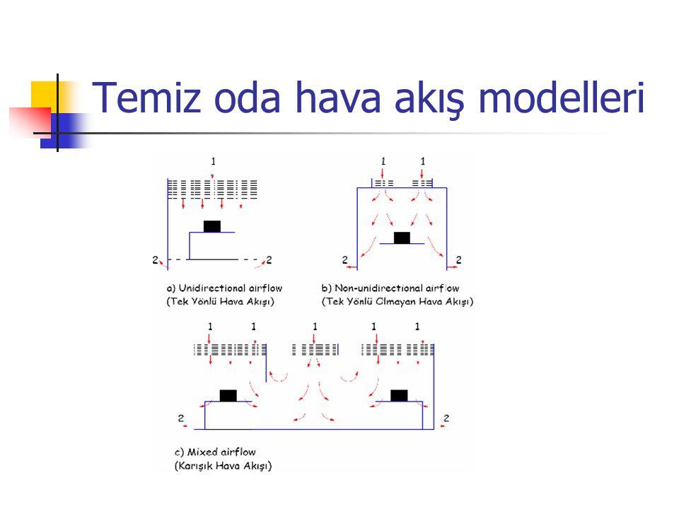 Temiz oda hava akış modelleri