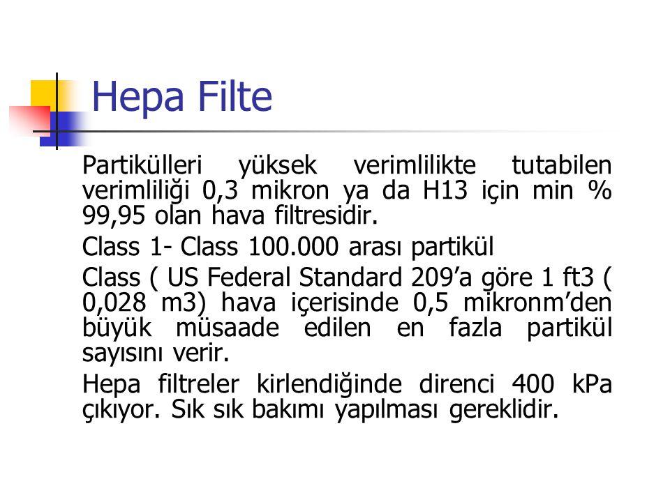 Hepa Filte Partikülleri yüksek verimlilikte tutabilen verimliliği 0,3 mikron ya da H13 için min % 99,95 olan hava filtresidir.
