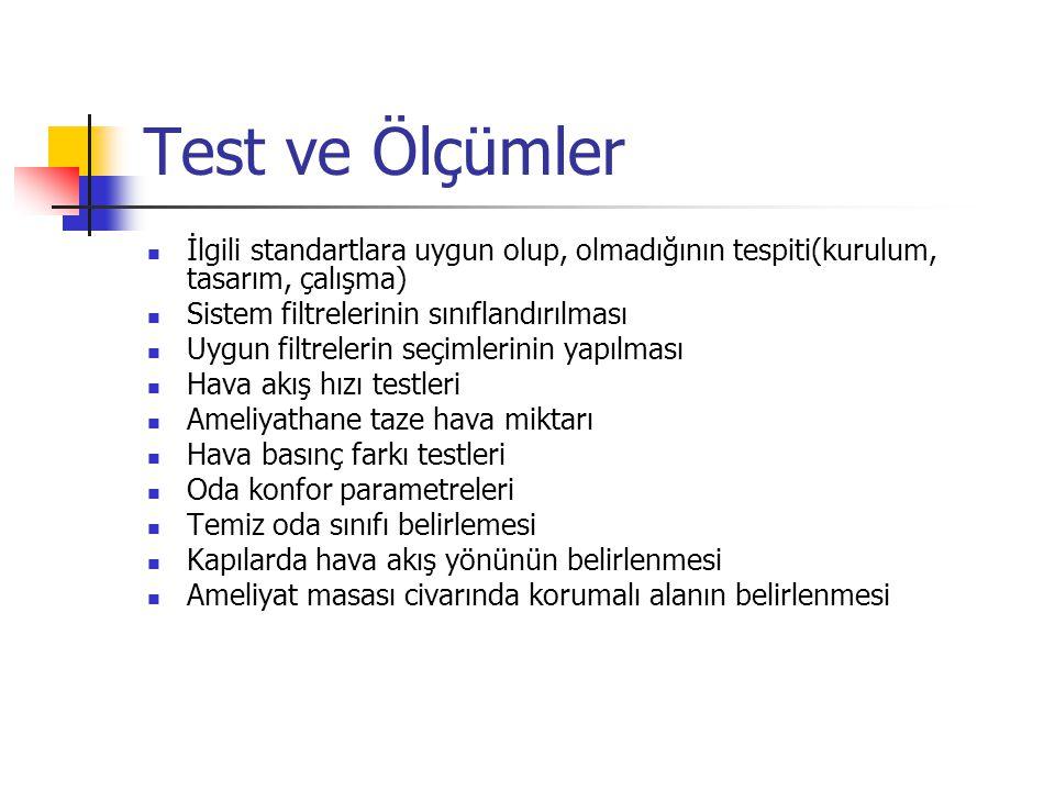 Test ve Ölçümler İlgili standartlara uygun olup, olmadığının tespiti(kurulum, tasarım, çalışma) Sistem filtrelerinin sınıflandırılması.