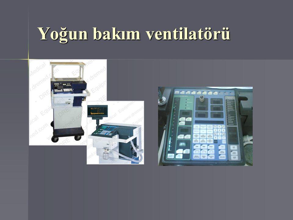 Yoğun bakım ventilatörü