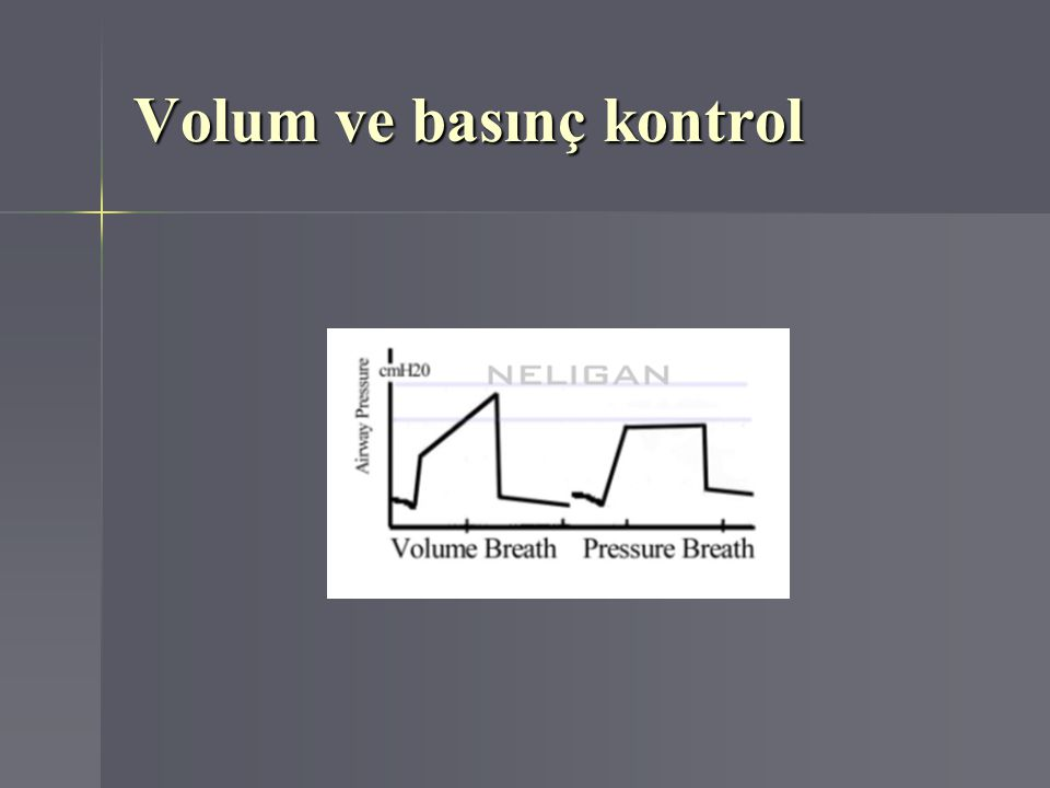 Volum ve basınç kontrol