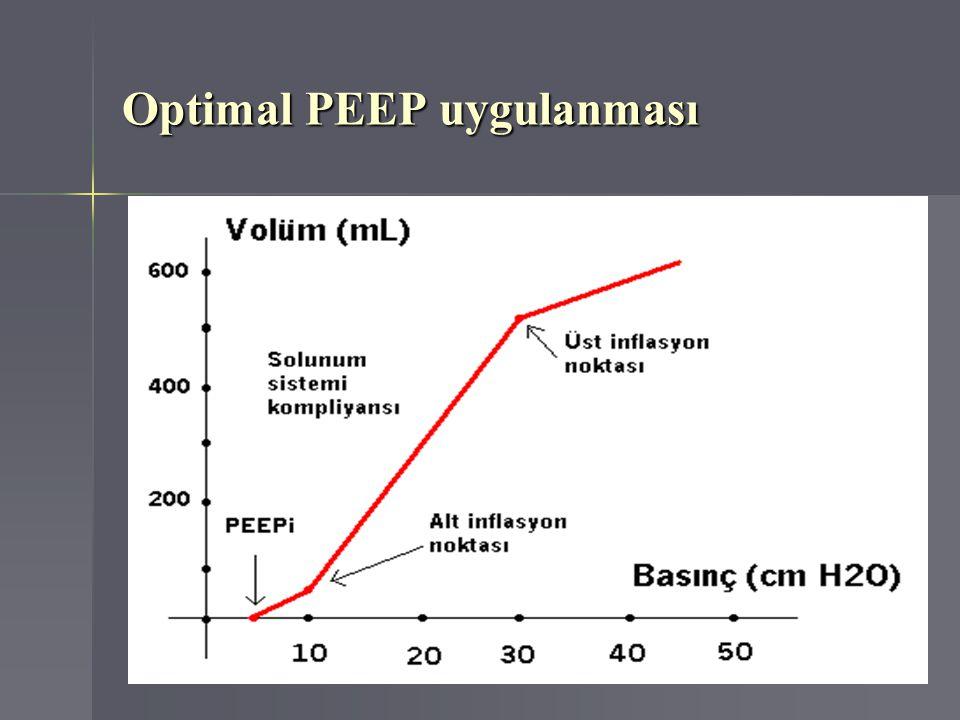 Optimal PEEP uygulanması