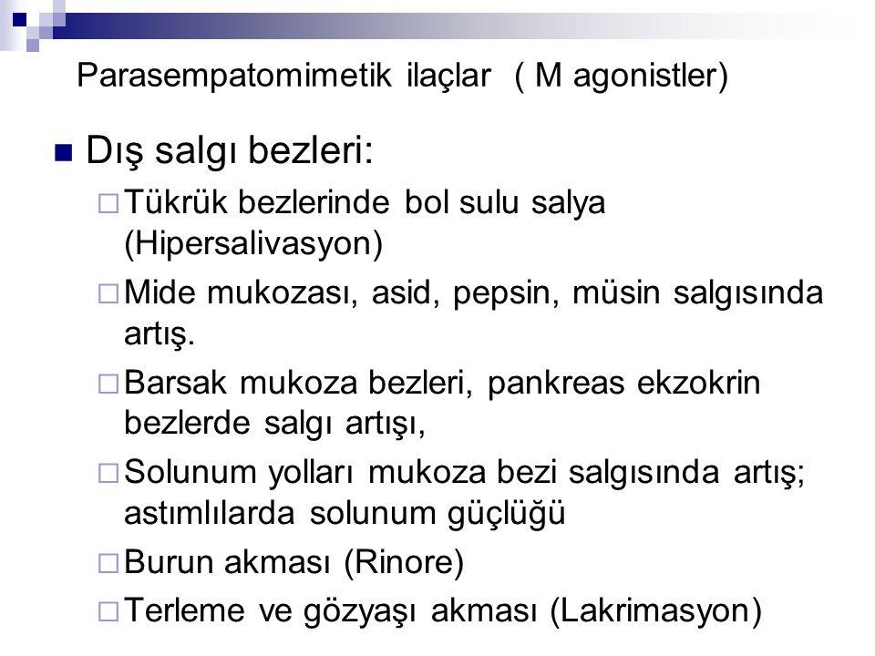Parasempatomimetik ilaçlar ( M agonistler)