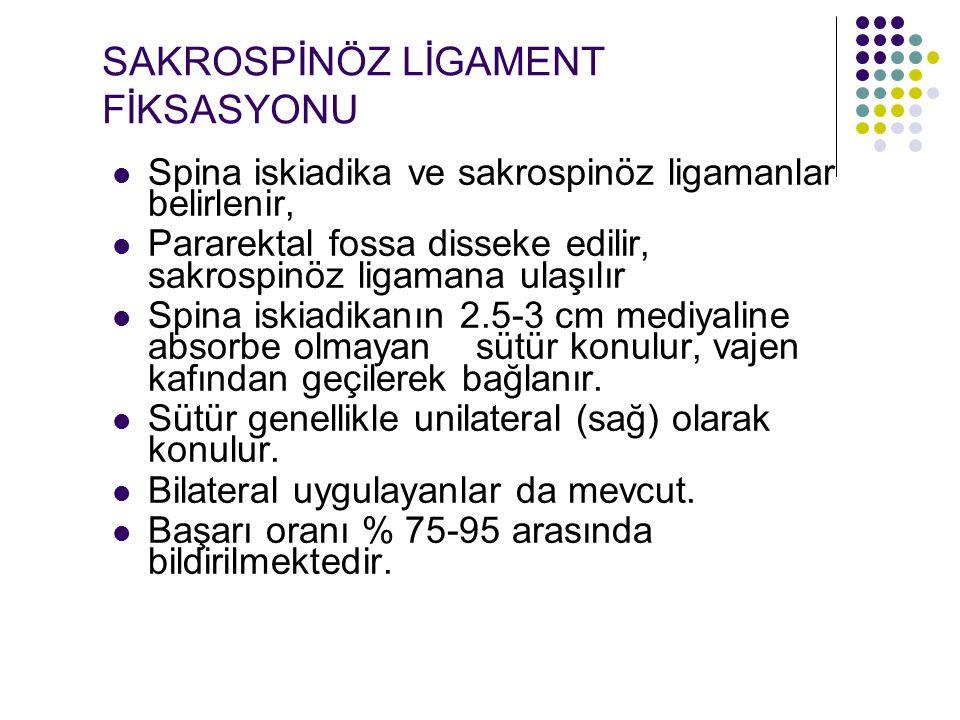 SAKROSPİNÖZ LİGAMENT FİKSASYONU