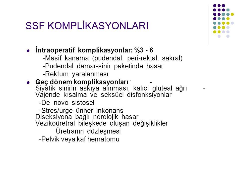 SSF KOMPLİKASYONLARI İntraoperatif komplikasyonlar: %3 - 6