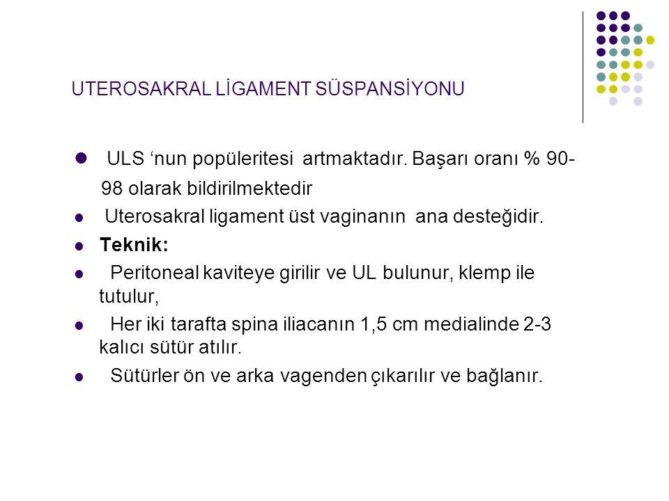 UTEROSAKRAL LİGAMENT SÜSPANSİYONU