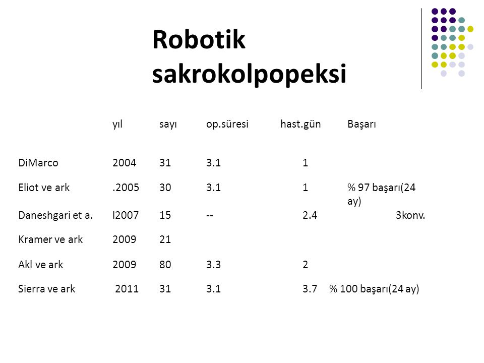 Robotik sakrokolpopeksi