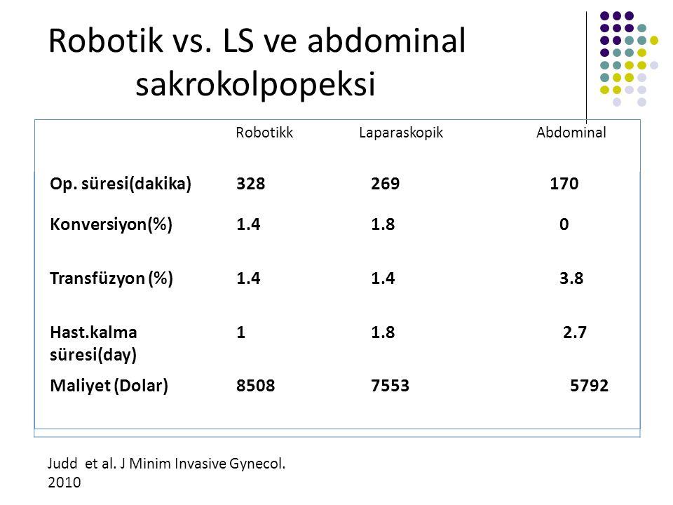 Robotik vs. LS ve abdominal sakrokolpopeksi