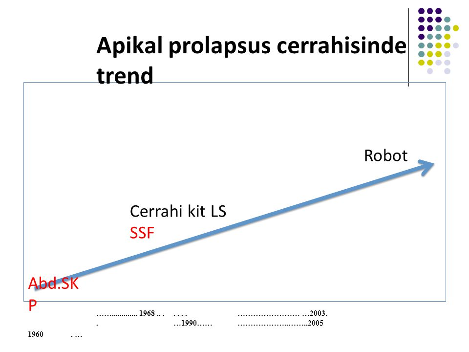 Apikal prolapsus cerrahisinde trend