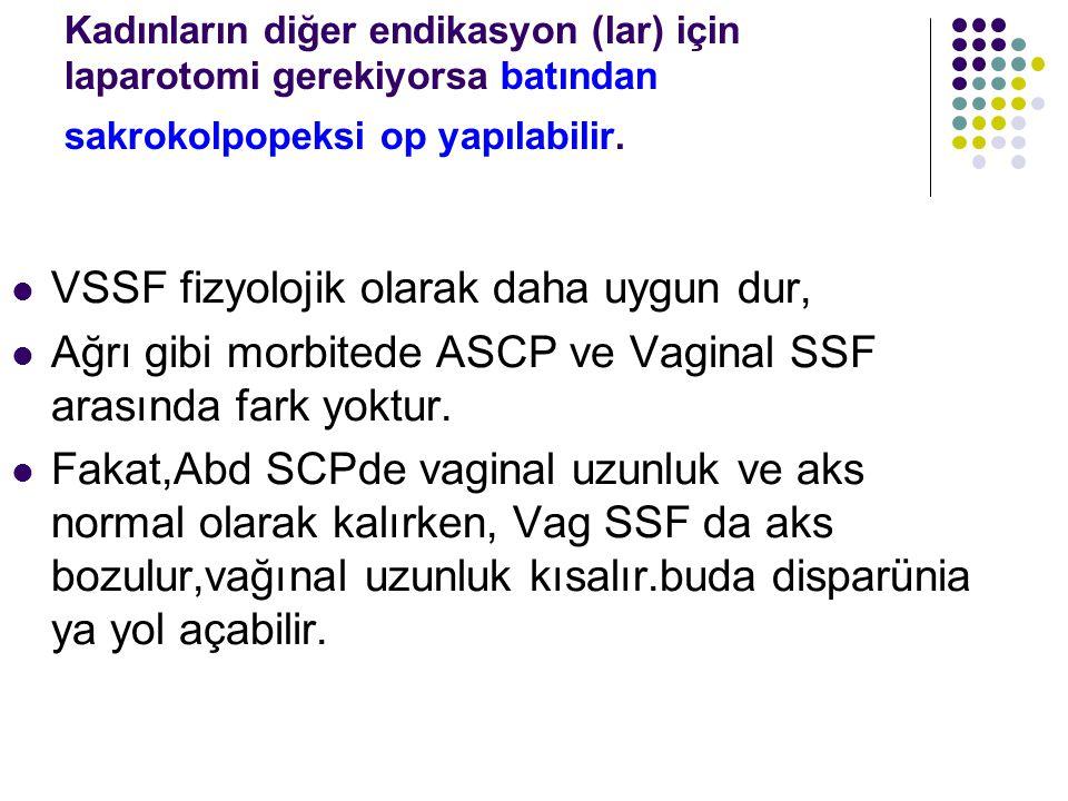 VSSF fizyolojik olarak daha uygun dur,