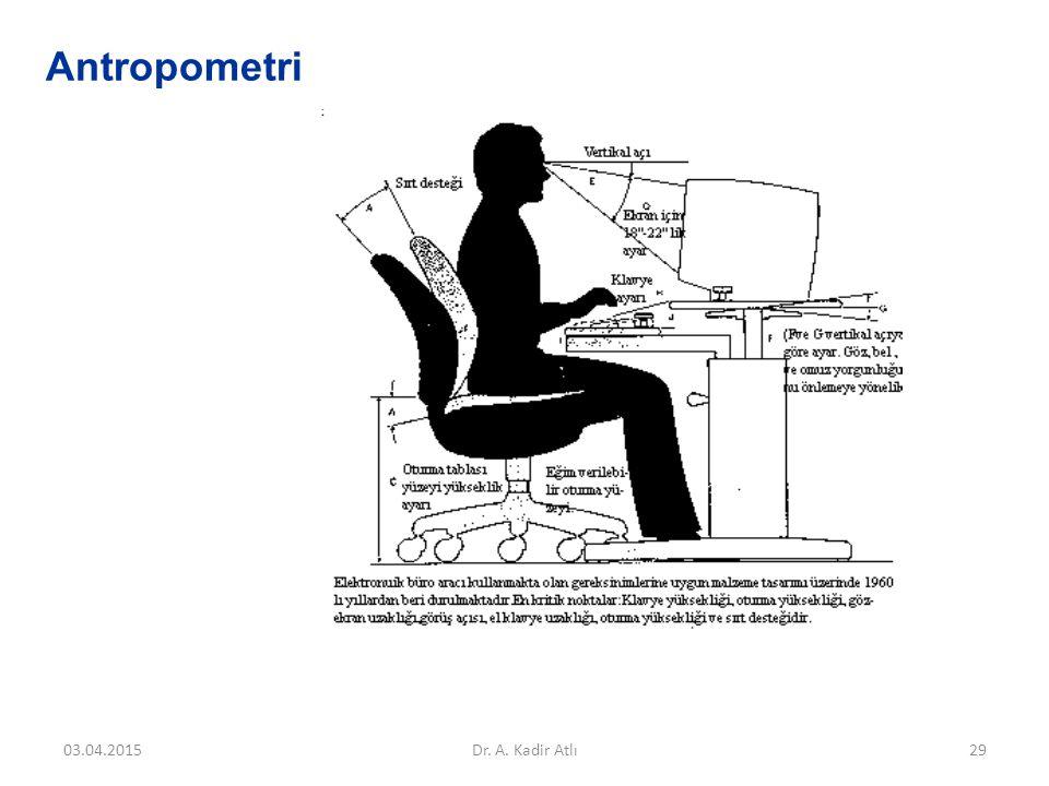 Antropometri 09.04.2017 Dr. A. Kadir Atlı