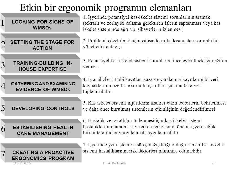Etkin bir ergonomik programın elemanları