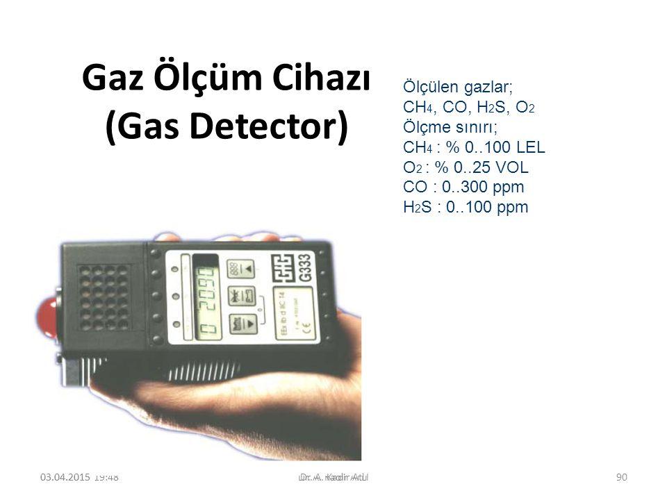 Gaz Ölçüm Cihazı (Gas Detector)
