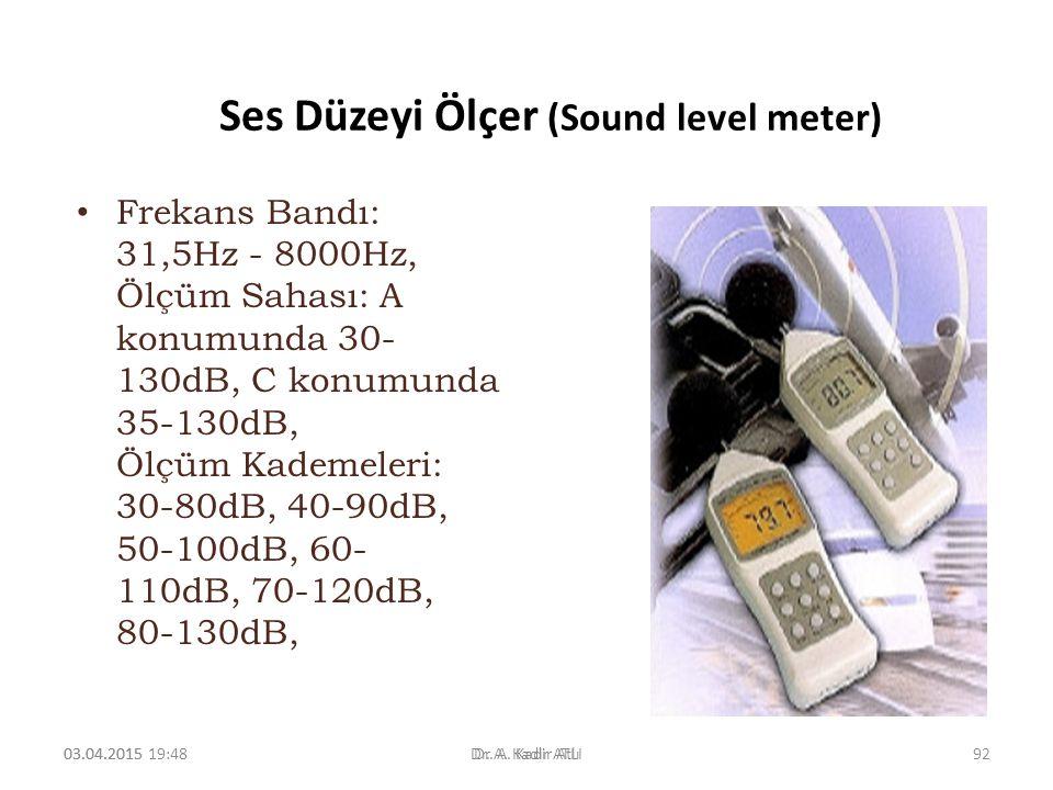Ses Düzeyi Ölçer (Sound level meter)