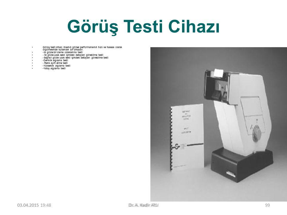Görüş Testi Cihazı 09.04.2017 09.04.2017 12:35 Dr. A. Kadir Atlı