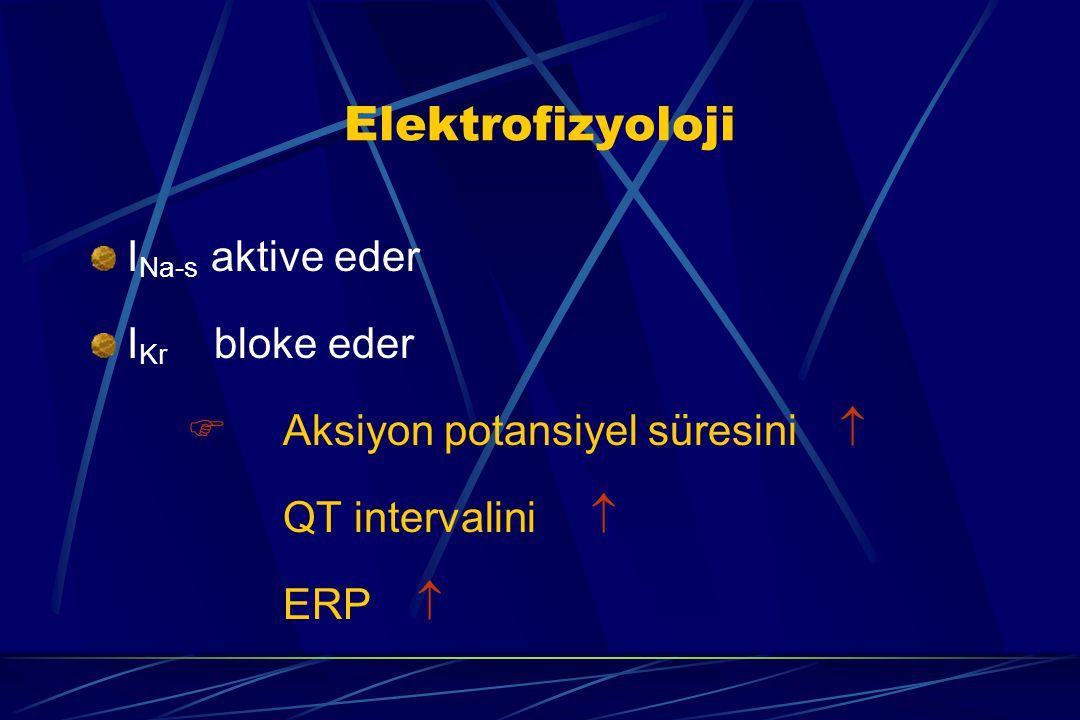 Elektrofizyoloji INa-s aktive eder IKr bloke eder