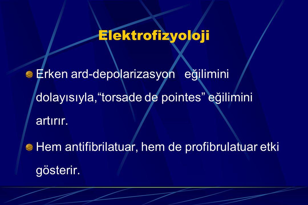 Elektrofizyoloji Erken ard-depolarizasyon eğilimini dolayısıyla, torsade de pointes eğilimini artırır.
