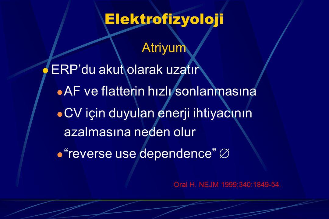 Elektrofizyoloji Atriyum ERP'du akut olarak uzatır