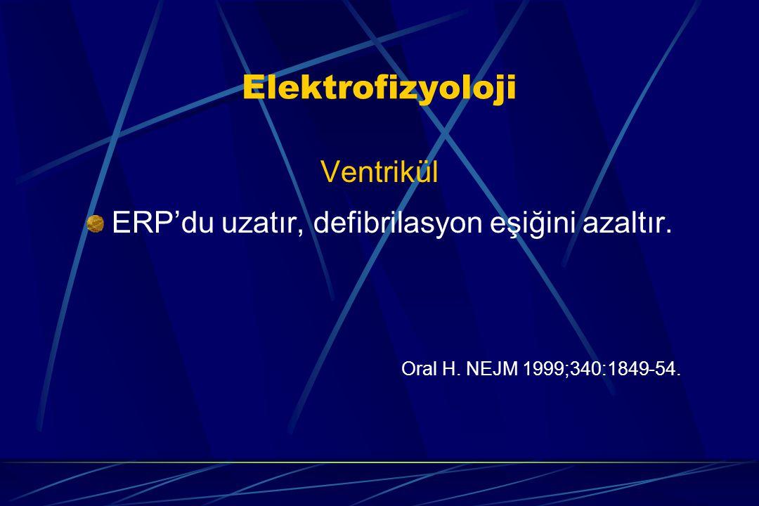ERP'du uzatır, defibrilasyon eşiğini azaltır.