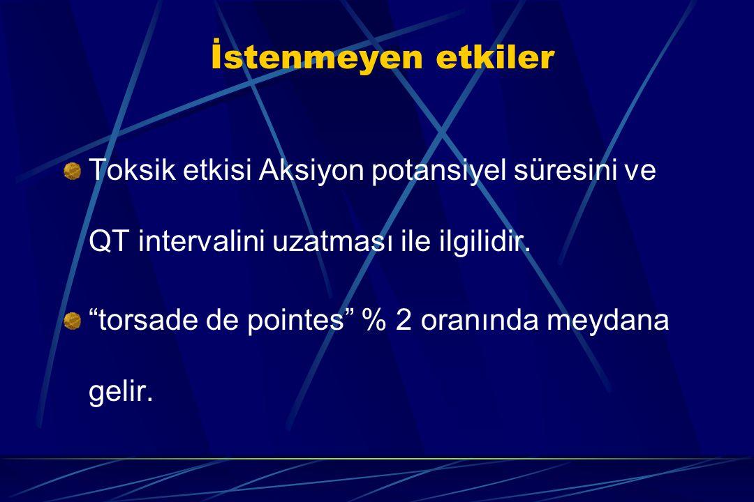 İstenmeyen etkiler Toksik etkisi Aksiyon potansiyel süresini ve QT intervalini uzatması ile ilgilidir.