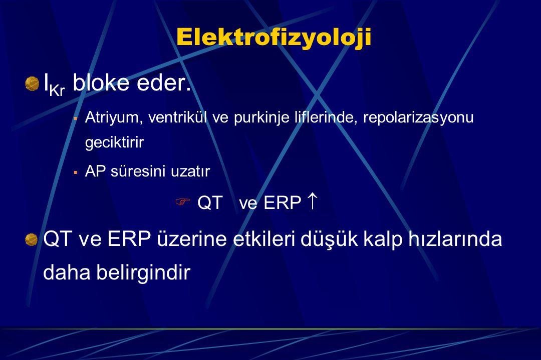 Elektrofizyoloji IKr bloke eder.
