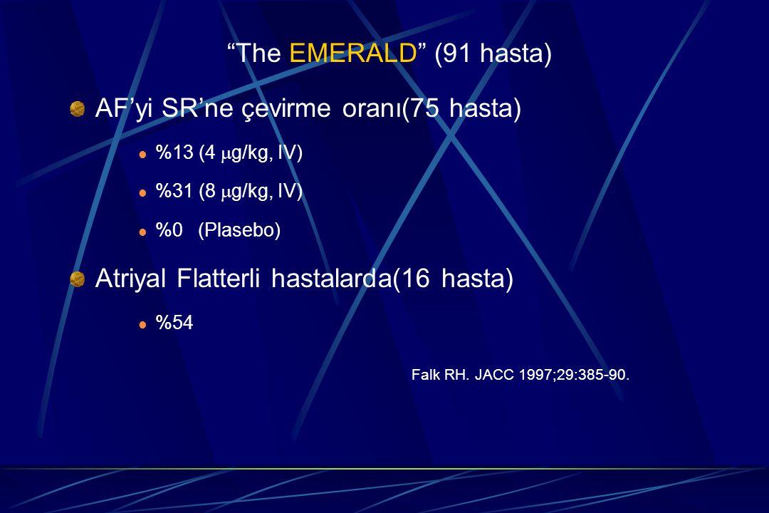 AF'yi SR'ne çevirme oranı(75 hasta)