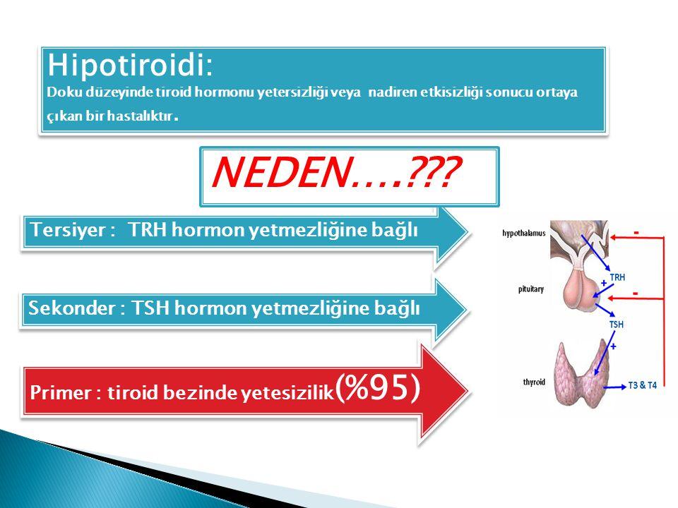 NEDEN…. Hipotiroidi: Tersiyer : TRH hormon yetmezliğine bağlı