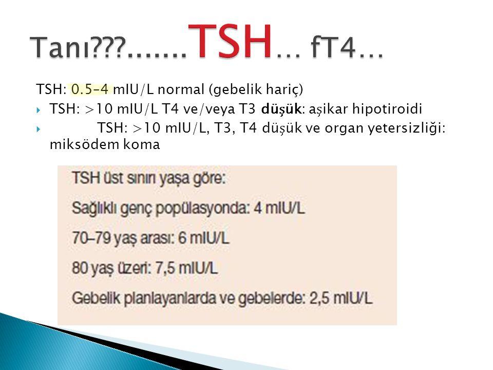 Tanı .......TSH… fT4… TSH: 0.5–4 mIU/L normal (gebelik hariç)