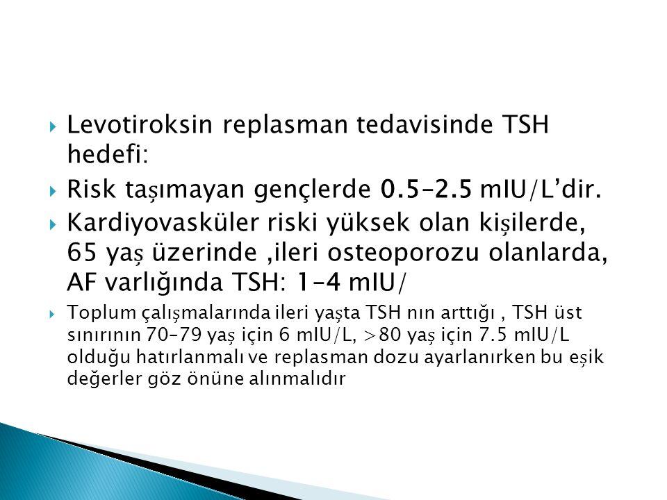 Levotiroksin replasman tedavisinde TSH hedefi: