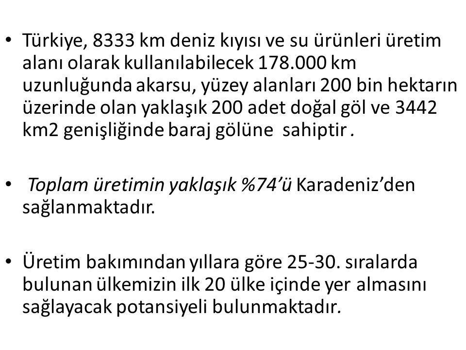 Türkiye, 8333 km deniz kıyısı ve su ürünleri üretim alanı olarak kullanılabilecek 178.000 km uzunluğunda akarsu, yüzey alanları 200 bin hektarın üzerinde olan yaklaşık 200 adet doğal göl ve 3442 km2 genişliğinde baraj gölüne sahiptir .