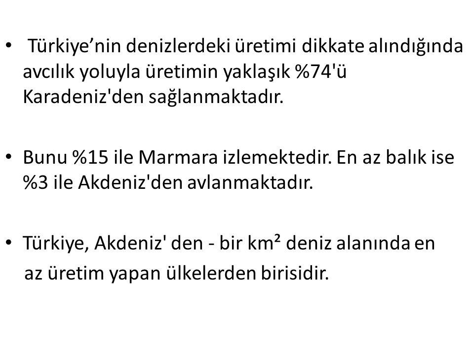 Türkiye'nin denizlerdeki üretimi dikkate alındığında avcılık yoluyla üretimin yaklaşık %74 ü Karadeniz den sağlanmaktadır.