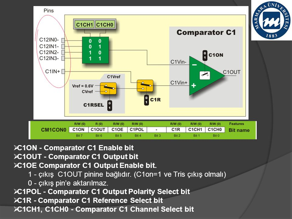 C1ON - Comparator C1 Enable bit